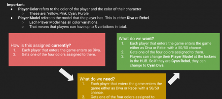 One-pager that explains the model swapping from Diva to Rebel.